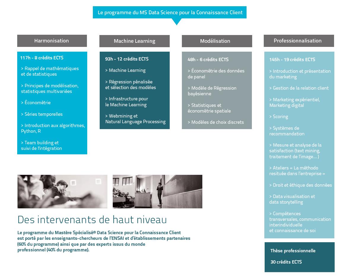 programme mastere specialise data science ENSAI